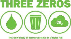 UNC Three Zeros logo